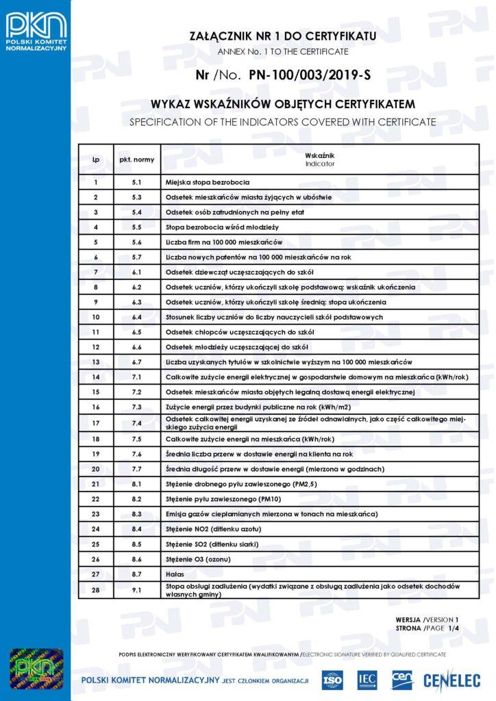 03_Certyfikat-PN-100_003_2019-S wersja-dwujezyczna elektroniczny-1_Strona_1