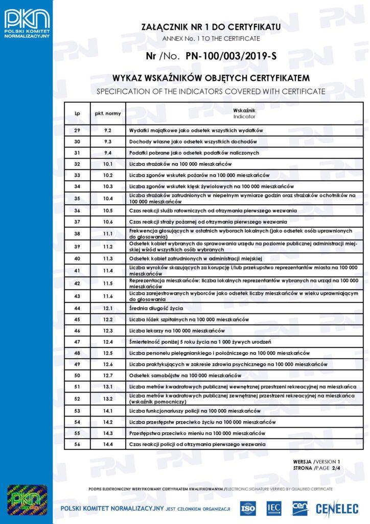 03_Certyfikat-PN-100_003_2019-S_wersja-dwujezyczna_elektroniczny-1_Strona_2