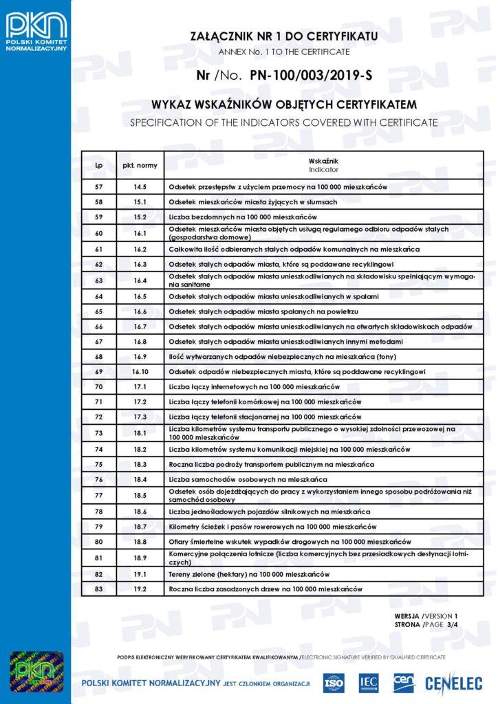 03_Certyfikat-PN-100_003_2019-S_wersja-dwujezyczna_elektroniczny-1_Strona_3
