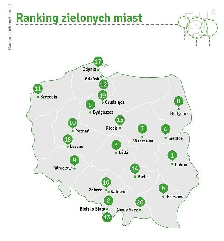 Ranking Miast Zielonych.